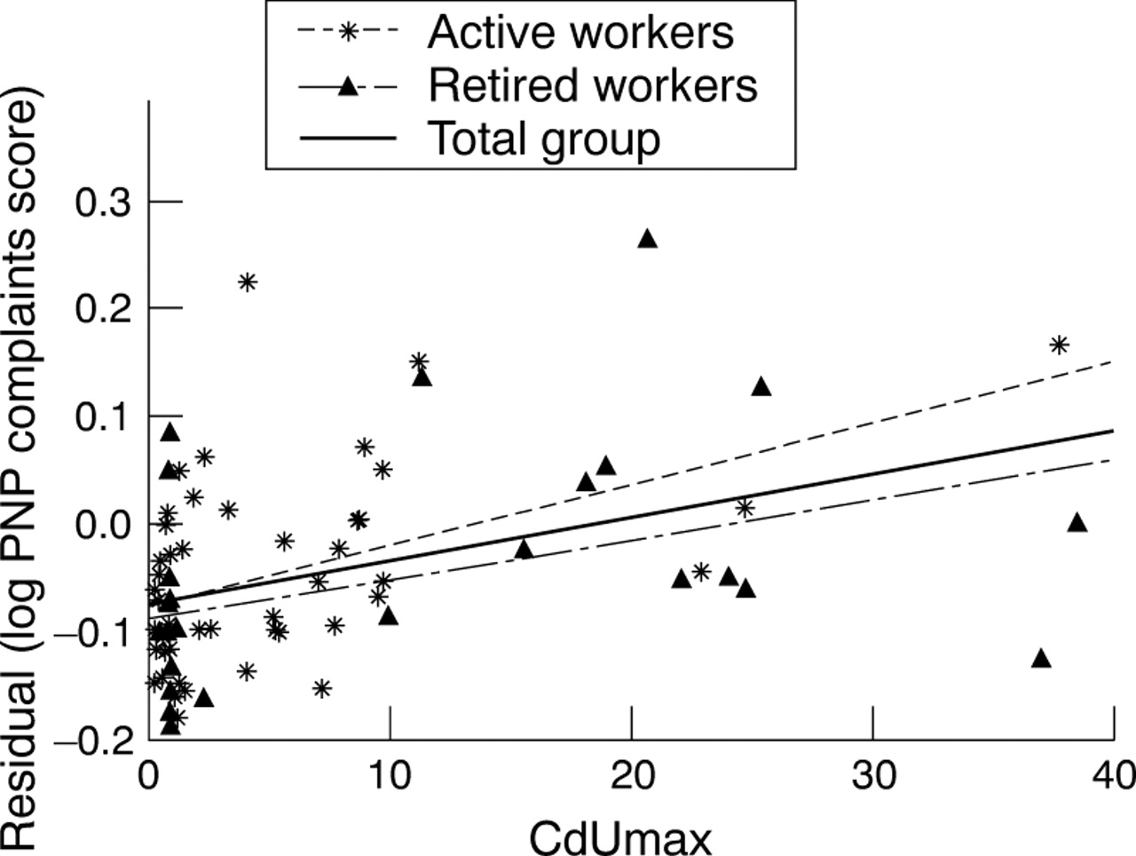 Neurobehavioural effects of occupational exposure to cadmium a download figure biocorpaavc