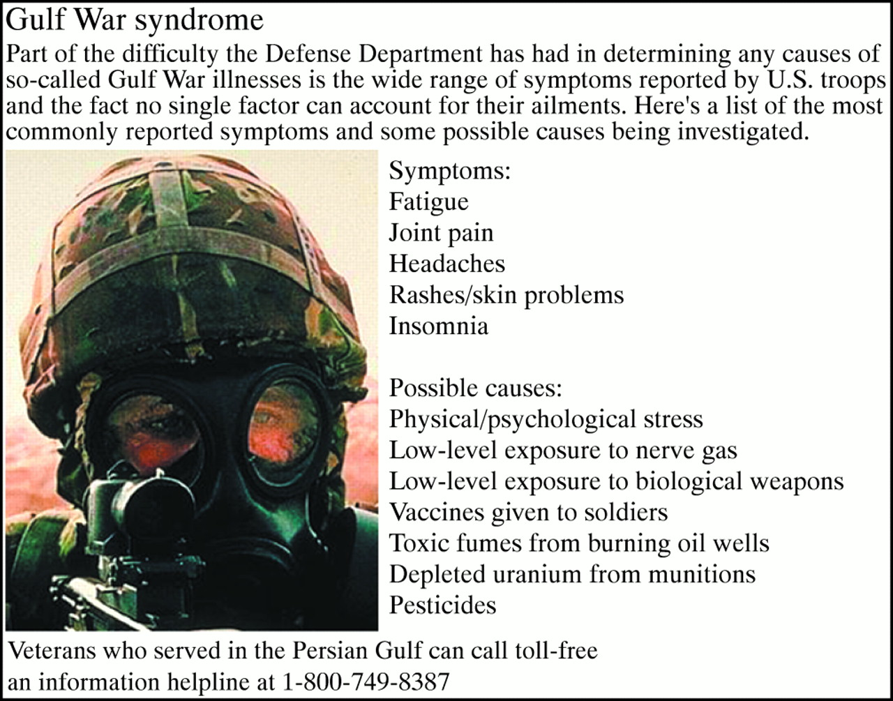 War syndrome