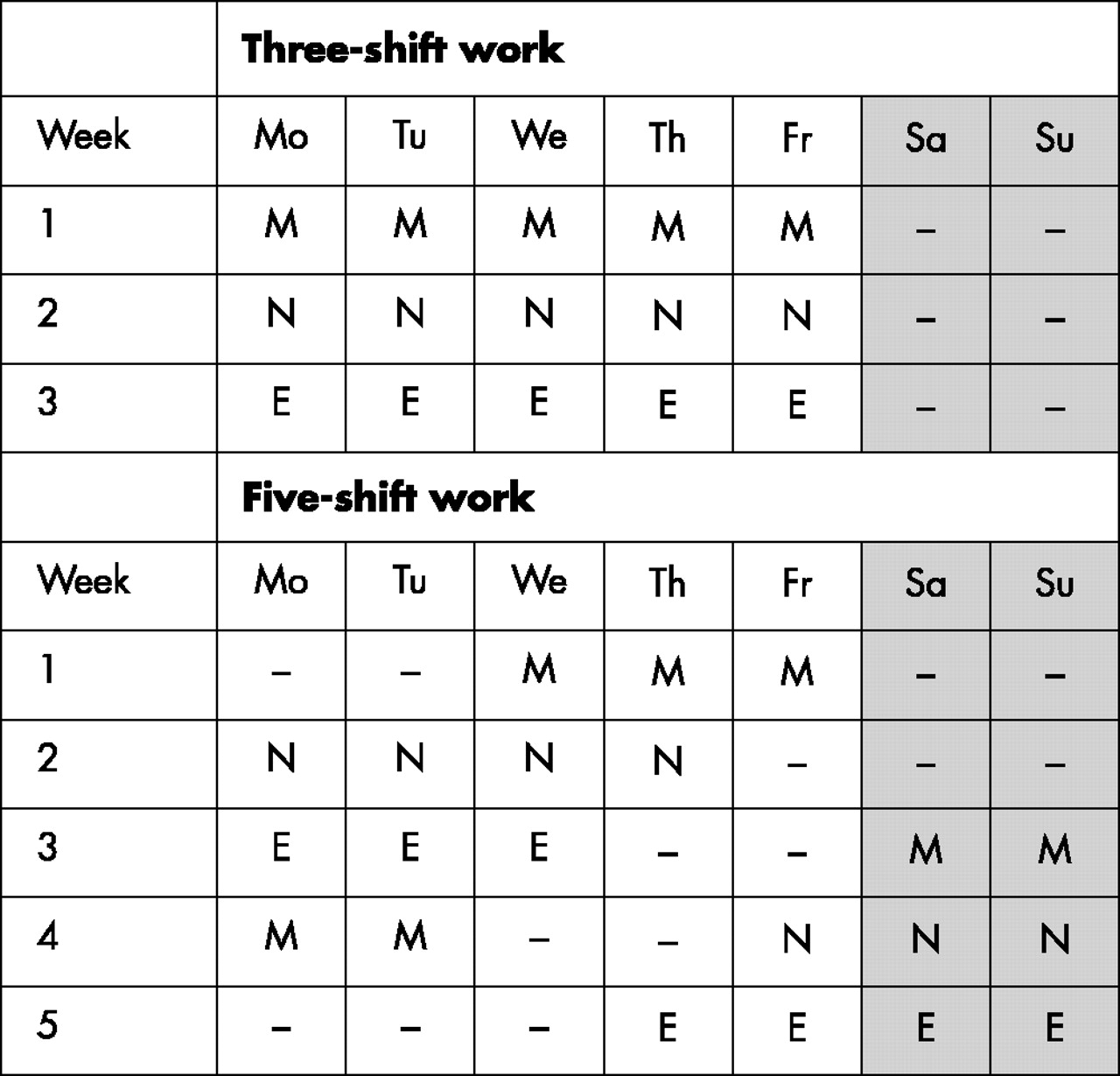 shift schedules examples