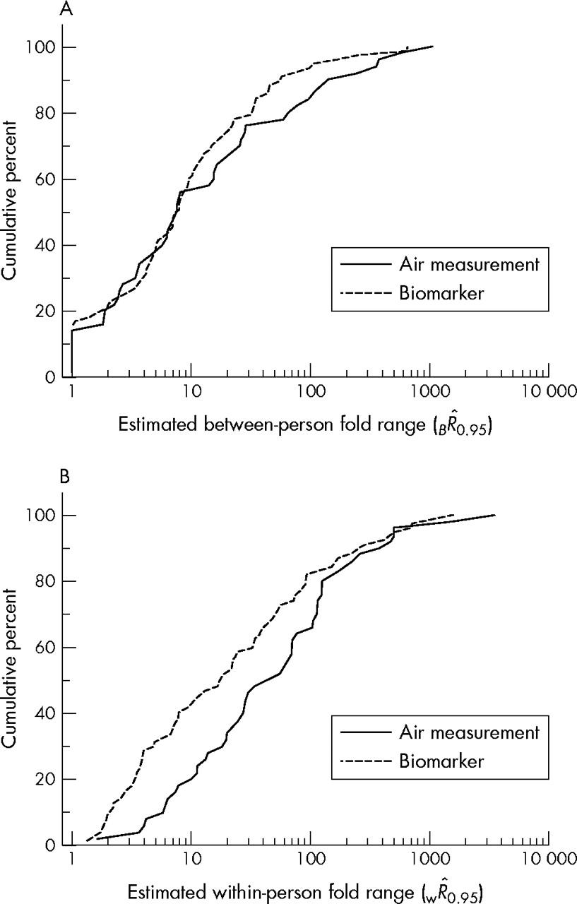 epidemiology in medicine pdf free
