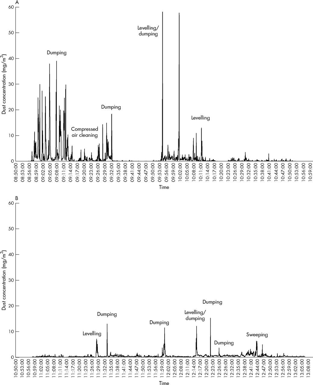 organic dust toxic syndrome pdf
